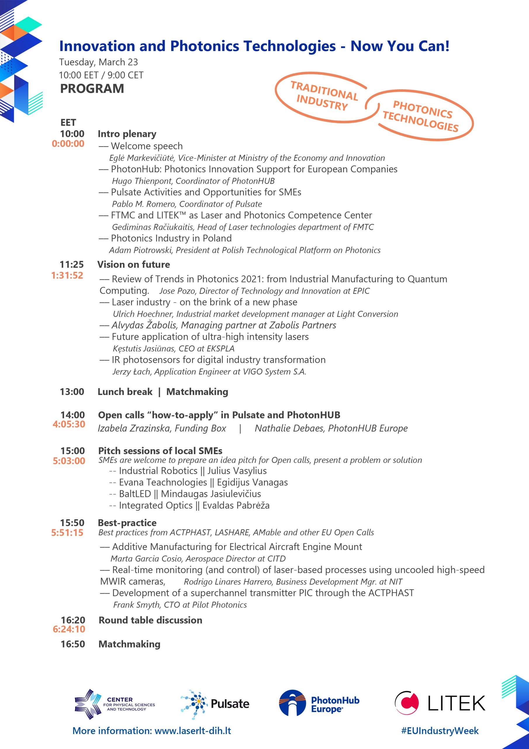 Innovation and Photonics - program - march23-fin