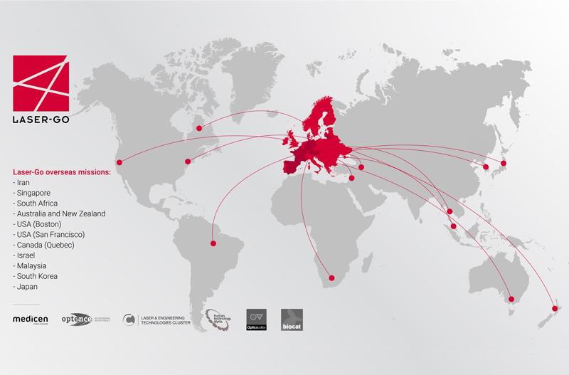laser-go global